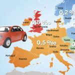 Promillerajoja Euroopan maissa.