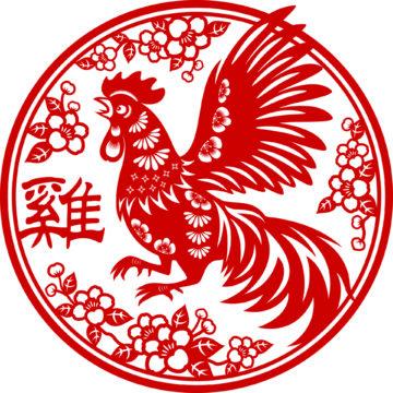 Kiinalainen horoskoppi 2021: kukko