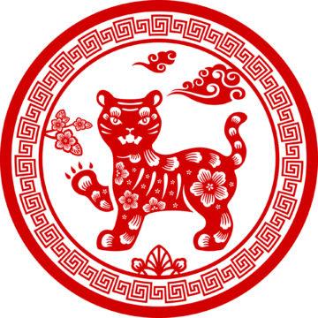 Kiinalainen horoskooppi 2021: tiikeri
