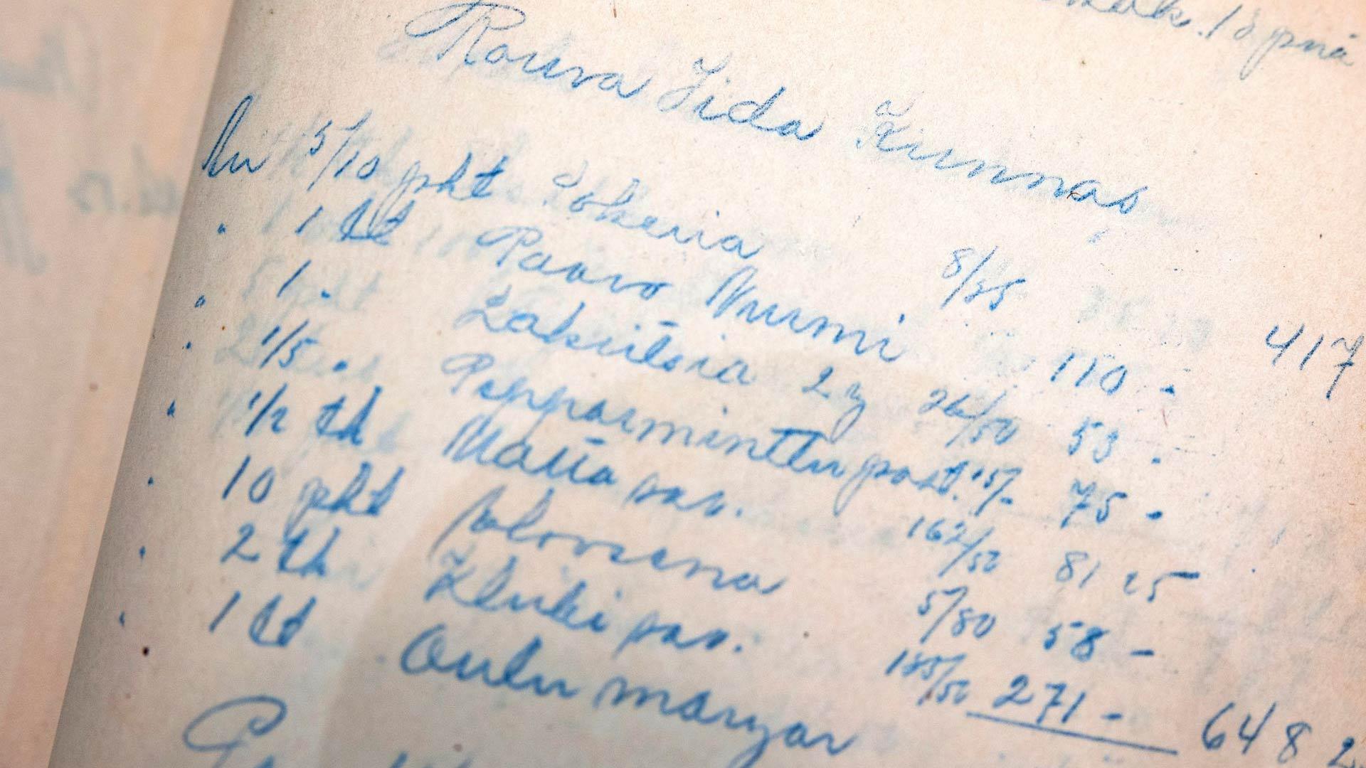 Minna Canthin perilliset perustivat Canthin kuoleman jälkeen osakeyhtiön, joka jatkoi Kanttilan kauppojen pyörittämistä. Kuvassa yläpuodin laskukirja vuodelta 1928.